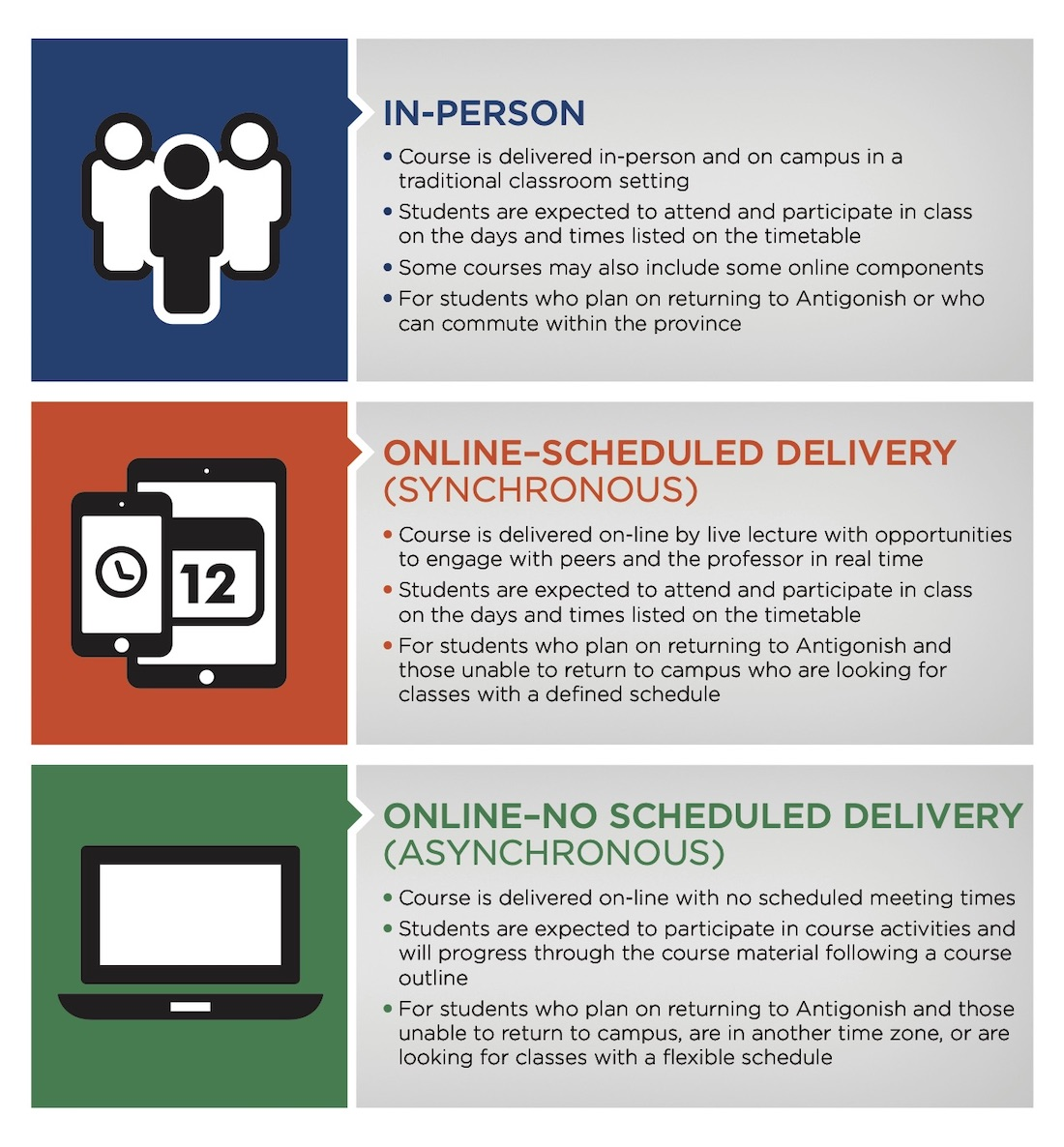 Graphic for class delivery