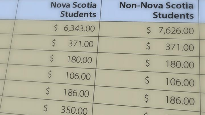 Chart of tuition and fees for students at StFX